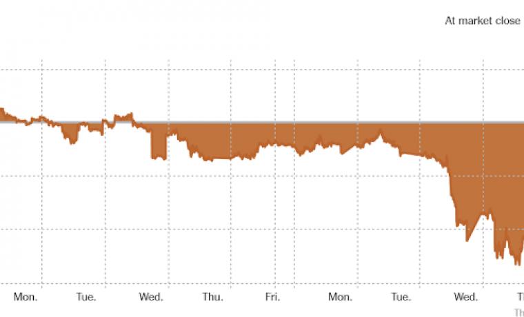 Los precios del petróleo se tambalean, por José Rafael Revenga