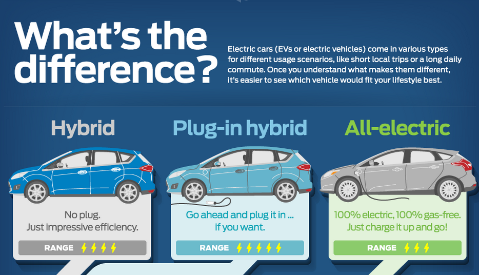 ford-ev-infographic001